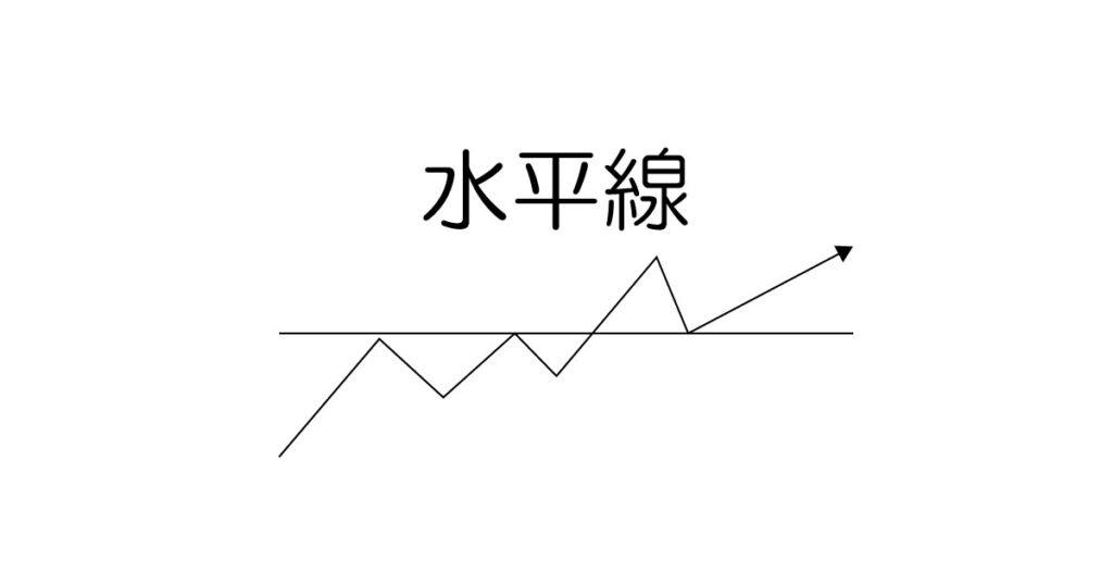 水平線とは最もシンプルで効果的な手法、その引き方から活用方法まで
